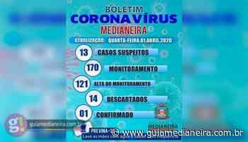 Medianeira: Boletim Oficial Covid-19 01 de abril - Guia Medianeira