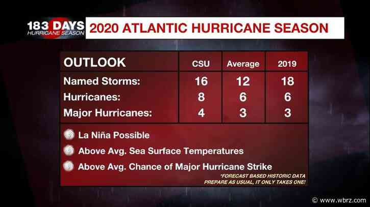 CSU predicts above average activity for 2020 hurricane season