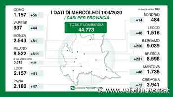 notizie da Sondrio e provincia » Coronavirus, Lombardia riduzione accessi ai Pronto Soccorso - Valtellina News