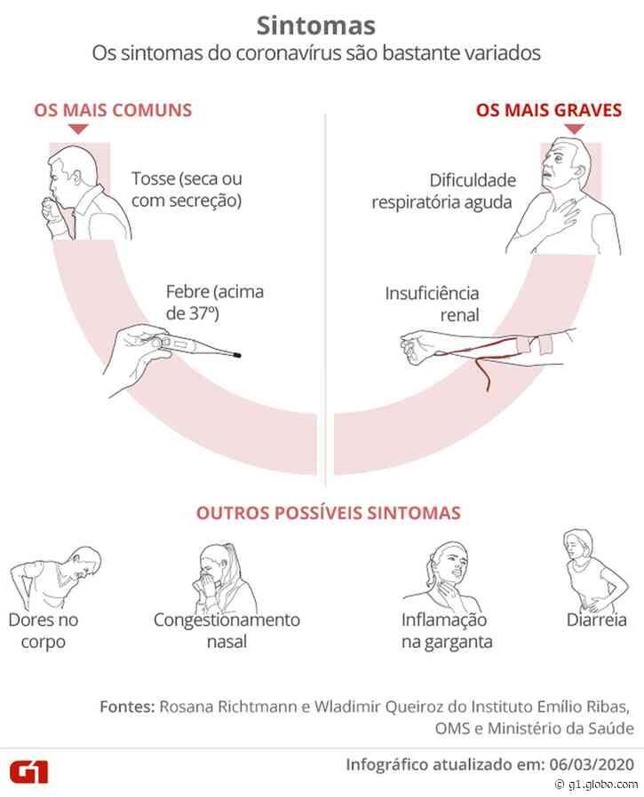 Casos de coronavírus no Rio Grande do Sul em 2 de abril - G1