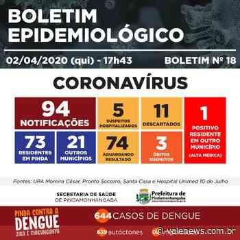 1º caso de morte suspeita testa negativo para o coronavírus em Pindamonhangaba - Vale News