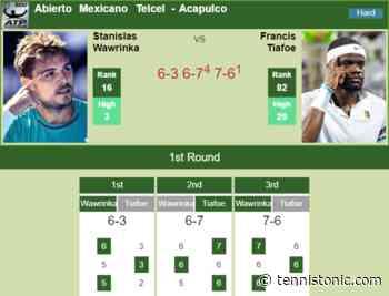 ACAPULCO RESULTS. Tenacious Stanislas Wawrinka survives Tiafoe in the 1st round - Tennis Tonic