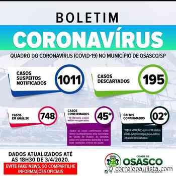 Osasco tem 1011 casos suspeitos de Covid-19 e duas mortes - Correio Paulista