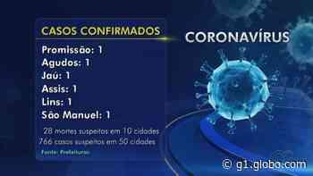 Prefeitura de Lins confirma o primeiro caso de coronavírus - G1