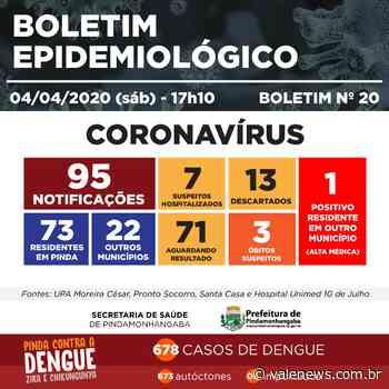 Coronavírus: veja o boletim epidemiológico deste sábado (4), em Pindamonhangaba - Vale News