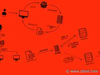 DarkHotel hackers use VPN zero-day to breach Chinese government agencies