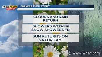 First Alert Weather Snapshot: Rain moves in tonight