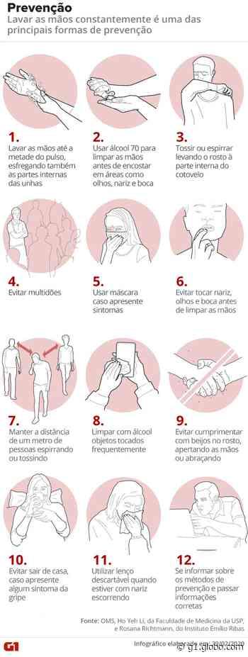 Indaiatuba e Sumaré confirmam novos casos de coronavírus; Artur Nogueira registra o 1º - G1