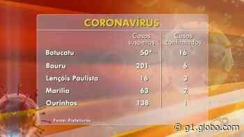 Prefeitura de Agudos confirma a primeira morte por coronavírus - G1
