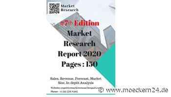 April 2020,Global & German Tierische Pharmazie Markt von Trends, Bedrohungen, Aktien und Chancen und Wachstumsprognose bis 2027 - Möckern24