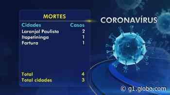 Casos confirmados de coronavírus na região de Itapetininga neste sábado, 11 de abril - G1