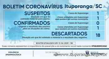 Boletim Coronavírus- 13 de abril de 2020- 18h - Prefeitura de Ituporanga