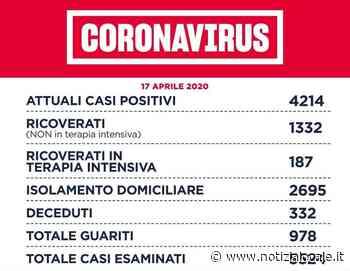 Meno ricoveri ma 16 decessi nel Lazio. A Guidonia un guarito, a Tivoli un positivo e un guarito - Notizialocale.it