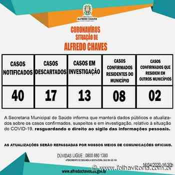 Alfredo Chaves: Município tem 10 infectados por Covid-19; Pacientes moram em quatro bairros diferentes - Jornal Folha Vitória