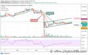 Maker Price Analysis: MKR/USD Makes Its Way Higher with $0.41 Gains - CryptoVibes