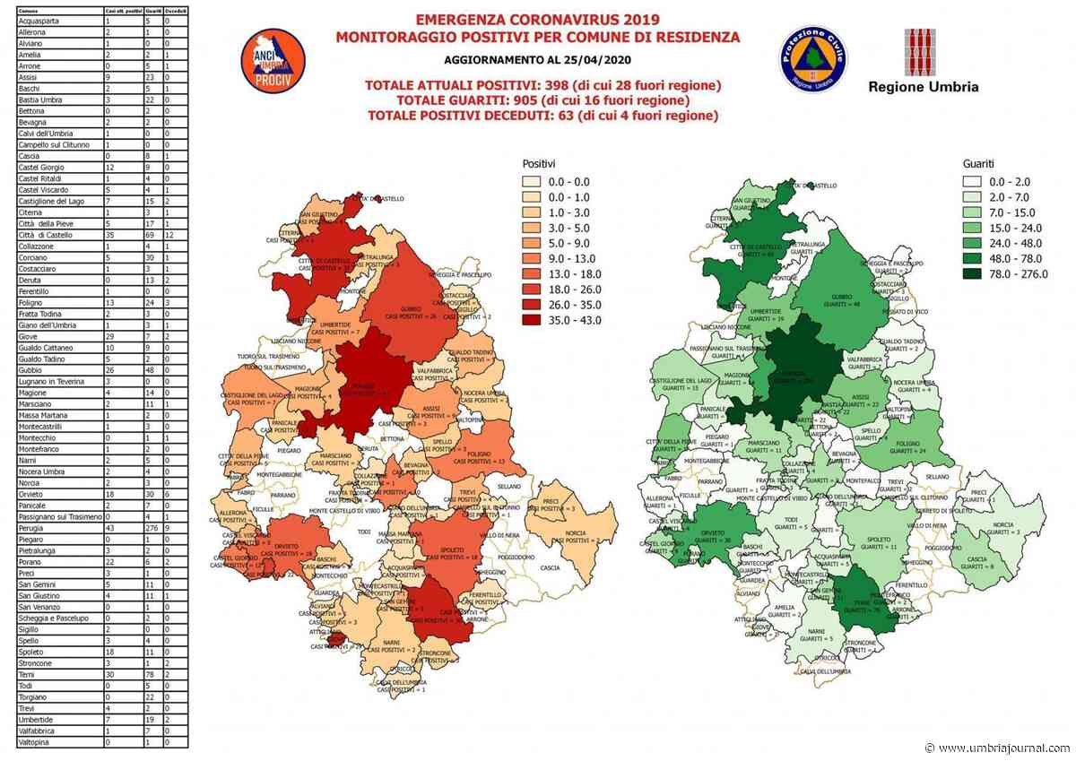 Coronavirus in Umbria, tutti guariti ad Arrone a Passignano e Torgiano - Umbria Journal il sito degli umbri