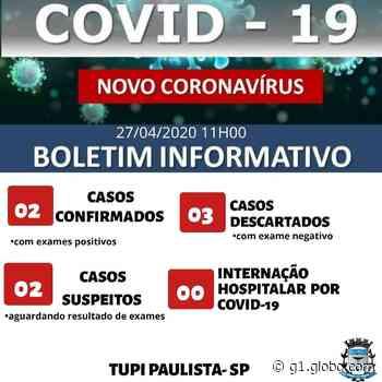 Tupi Paulista registra 2º caso positivo do novo coronavírus - G1