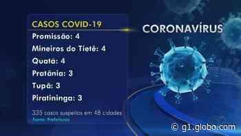 Barra Bonita registra primeira morte por coronavírus - G1