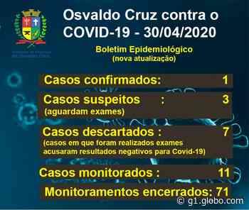 Osvaldo Cruz confirma oficialmente o primeiro caso de novo coronavírus - G1