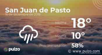 El clima para hoy en San Juan de Pasto, 16 de diciembre de 2019 - Pulzo