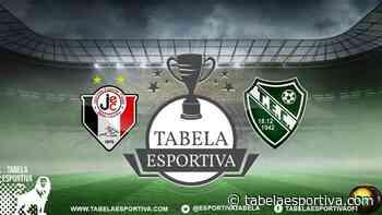 Joinville x Tanabi AO VIVO – Copa São Paulo - 11/1/2020 | Tabela Esportiva - Tabela Esportiva