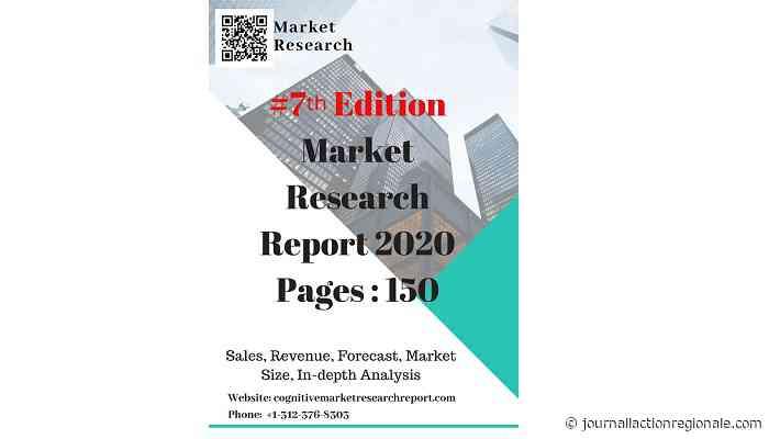 Mondial Et Français L'Agitateur À Sceaux Rapport de Recherche du Marché en 2020 par COVID-19 Pandémie d'Urgence Économique l'Analyse, la Taille de l'Industrie, la Croissance Future de l'Anal
