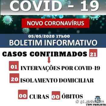 Tupi Paulista chega a 21 casos positivos e é a segunda cidade com mais confirmações de novo cornavírus na região - G1