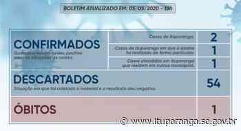 Boletim Coronavírus 05 de maio de 2020- 18h - Prefeitura de Ituporanga