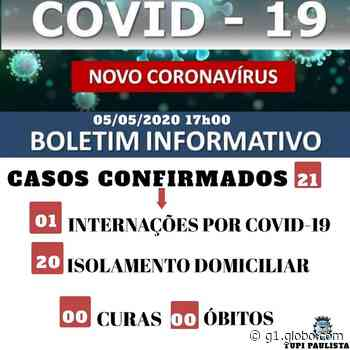 Tupi Paulista chega a 21 casos positivos e é a segunda cidade com mais confirmações de novo coronavírus na região - G1
