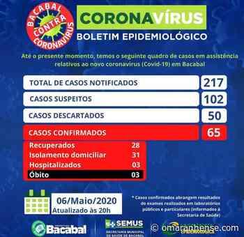 Boletim Epidemiológico Bacabal-MA 06/05/2020 - O Maranhense