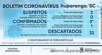Boletim Coronavírus- 27 de abril de 2020- 18h - Prefeitura Municipal de Ituporanga - Prefeitura de Ituporanga