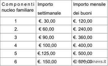 Portoferraio, si avvia la Fase 2 in vista della distribuzione dei Buoni Spesa - Tirreno Elba News