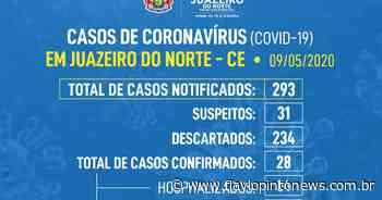 Juazeiro do Norte tem 28 casos confirmados da Covid-19 e continua com dois óbitos - Flavio Pinto
