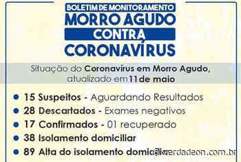 Casos de coronavírus disparam em Morro Agudo e cidade chega a 17 confirmações - Notícias de Franca e Região