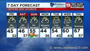 Northeast Ohio weather: Freeze Warnings and lake effect snow Friday night into Saturday - Cleveland 19 News