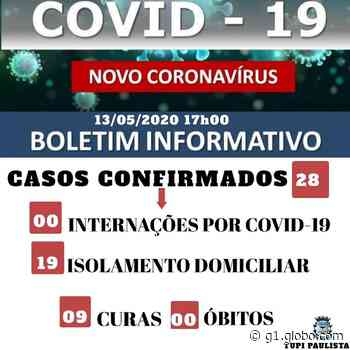 Tupi Paulista informa 28 casos positivos de novo coronavírus - G1