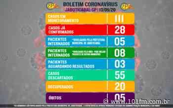 Jaboticabal confirma mais um caso do novo coronavírus; número de internados também sobe - Rádio 101FM