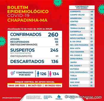 Boletim Epidemiológico Chapadinha-MA 12/05/2020 - O Maranhense