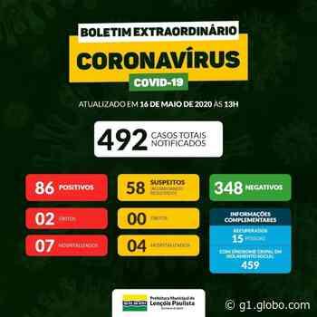 Lençóis Paulista registra a segunda morte por Covid-19 - G1