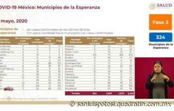 Cedral, Matehuala, Villa de la Paz, Charcas, Catorce y Vanegas, vuelven - Quadratín - Quadratín Michoacán