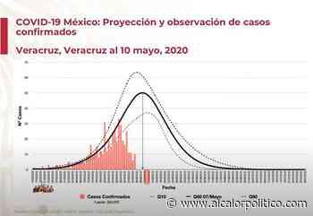 Según López-Gatell, Veracruz Puerto llegó a pico de contagios de COVID-19 - alcalorpolitico
