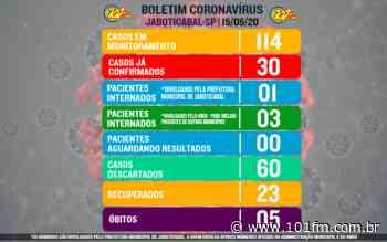 Jaboticabal mantém em 30 o número de confirmados do novo coronavírus; em monitoramento sobe para 114 - Rádio 101FM