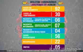Jaboticabal chega na casa dos 30 confirmados do novo coronavírus - Rádio 101FM