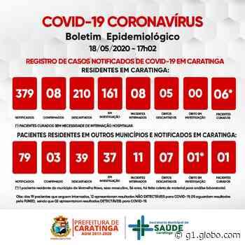 Prefeitura de Caratinga confirma novo caso de Covid-19 após mais de uma semana sem notificações - G1