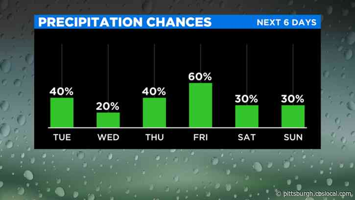 Pittsburgh Weather: Cloudy Skies And Cooler Temperatures