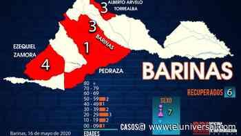 Adolescente embarazada está entre los nuevos contagiados en Barinas - El Universal (Venezuela)