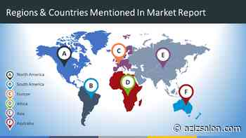 Fruit & Vegetables Market Analysis, Revenue, Price, Market Share, Growth Rate, Forecast To... - Azizsalon News