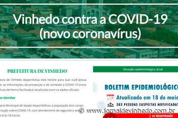 Após alerta, prefeitura dá visibilidade a gastos com pandemia - Jornal de Vinhedo