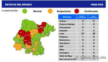 Silao, Guanajuato capital y San Luis de la Paz: coronavirus 1 paciente - Periodico Notus