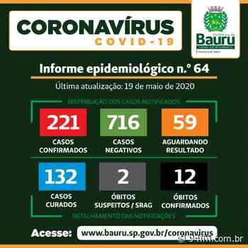 Com três casos novos, Bauru chega a 221 contaminados por Covid-19 - 94fm.com.br